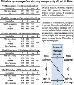 Poster Abstracts - J Int Soc Phys Rehabil Med